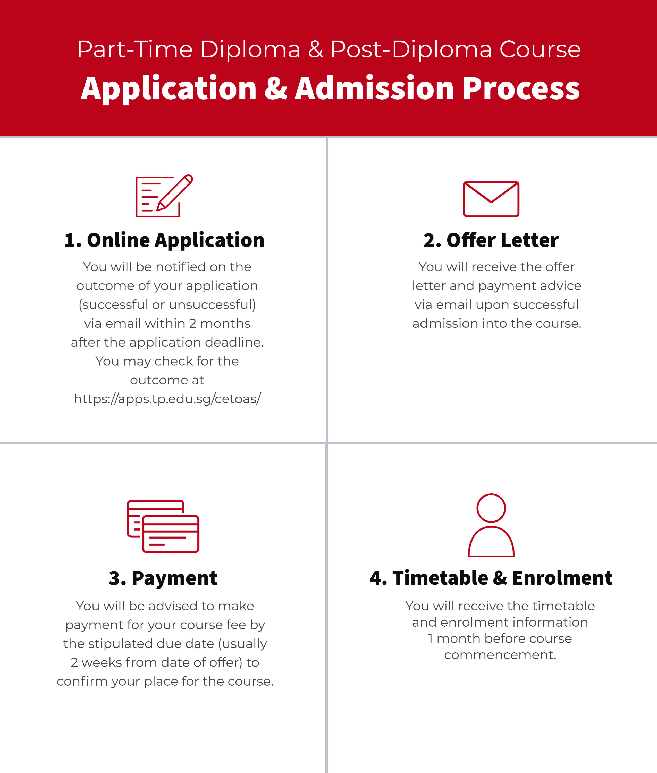 APPLICATION GUIDE FOR PART-TIME DIPLOMA & POST-DIPLOMA COURSE-Admission process